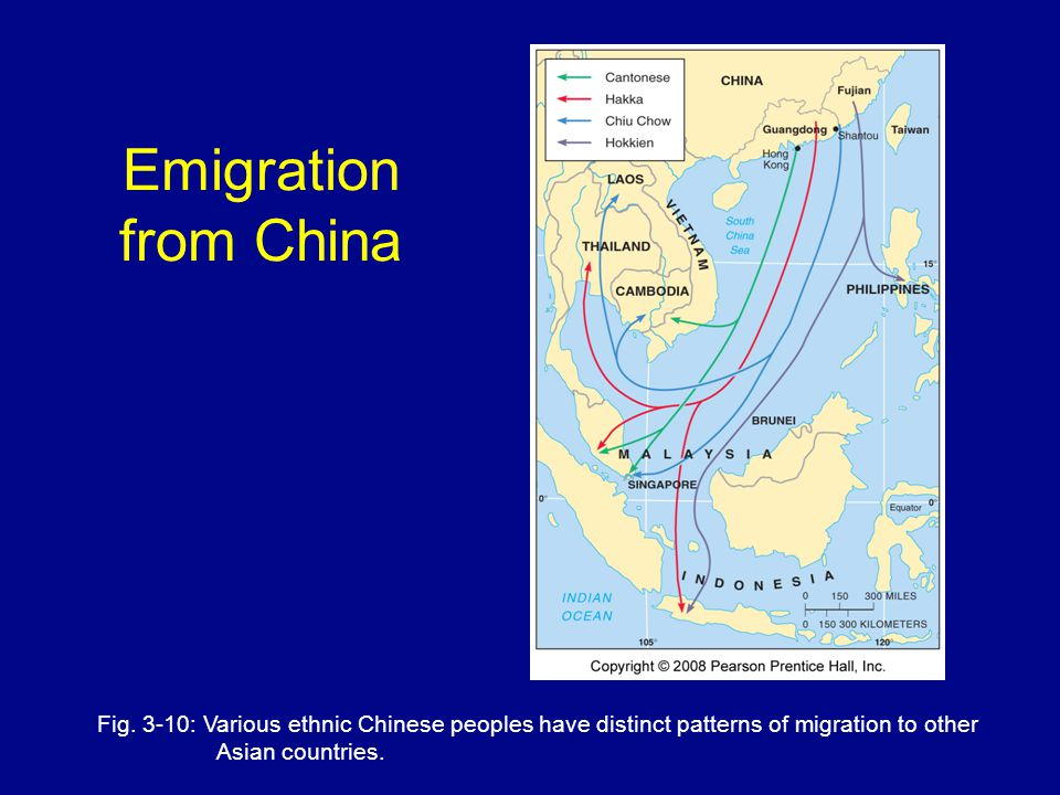 Emigration from China Fig.