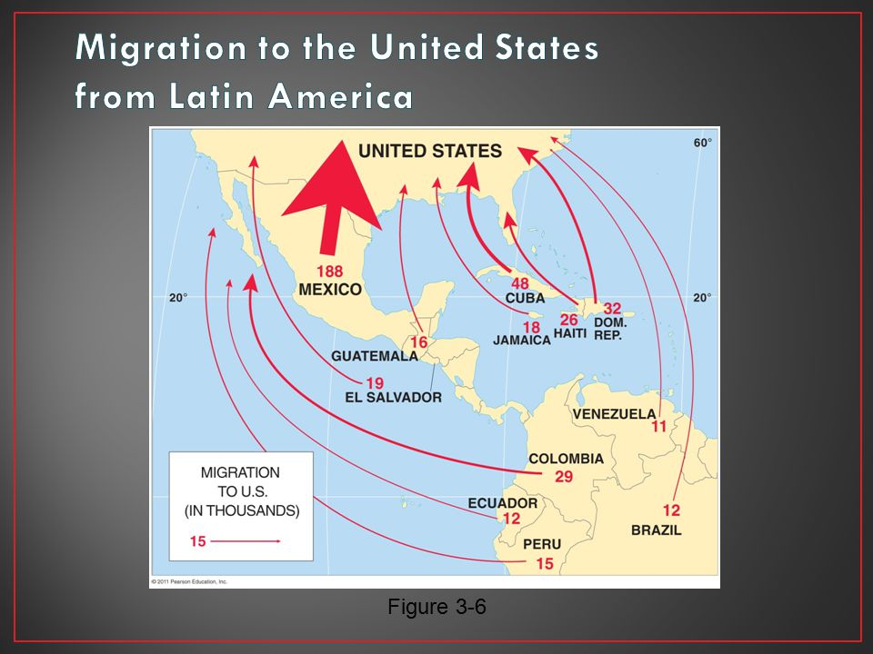Migration to the United States from Latin America