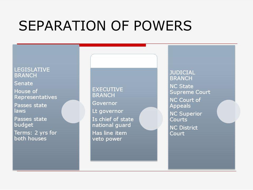 Legislative branch congress ppt download separation of powers legislative branch judicial branch senate ccuart Choice Image
