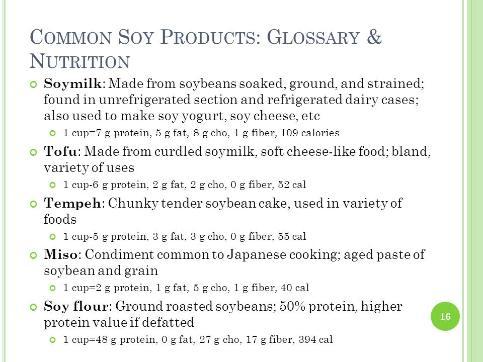 Common Soy Products: Glossary & Nutrition