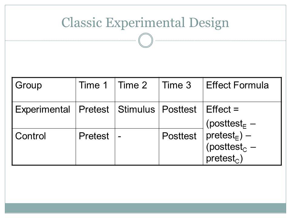 😍 Classical experimental design  10 amazing examples of