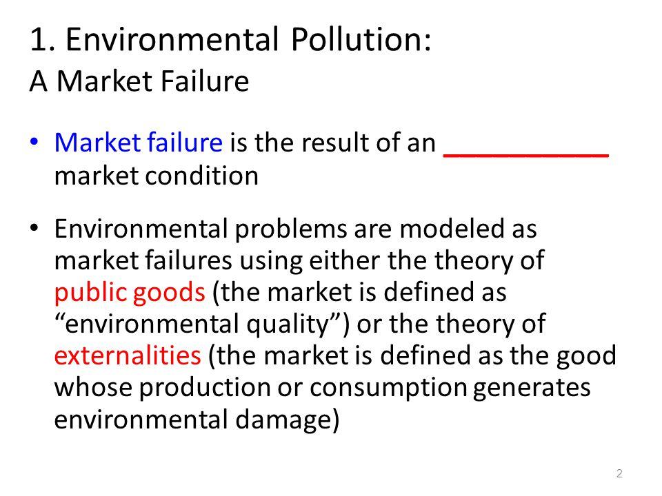 market failure in public goods