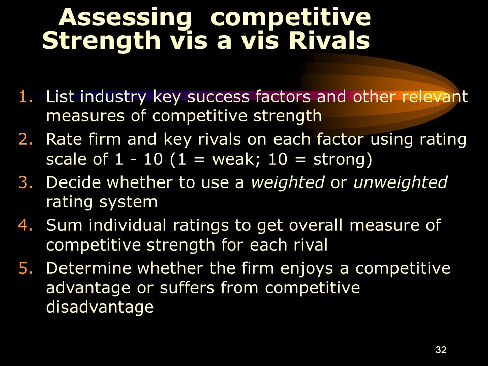 Assessing Competitive Strength Vis A Rivals