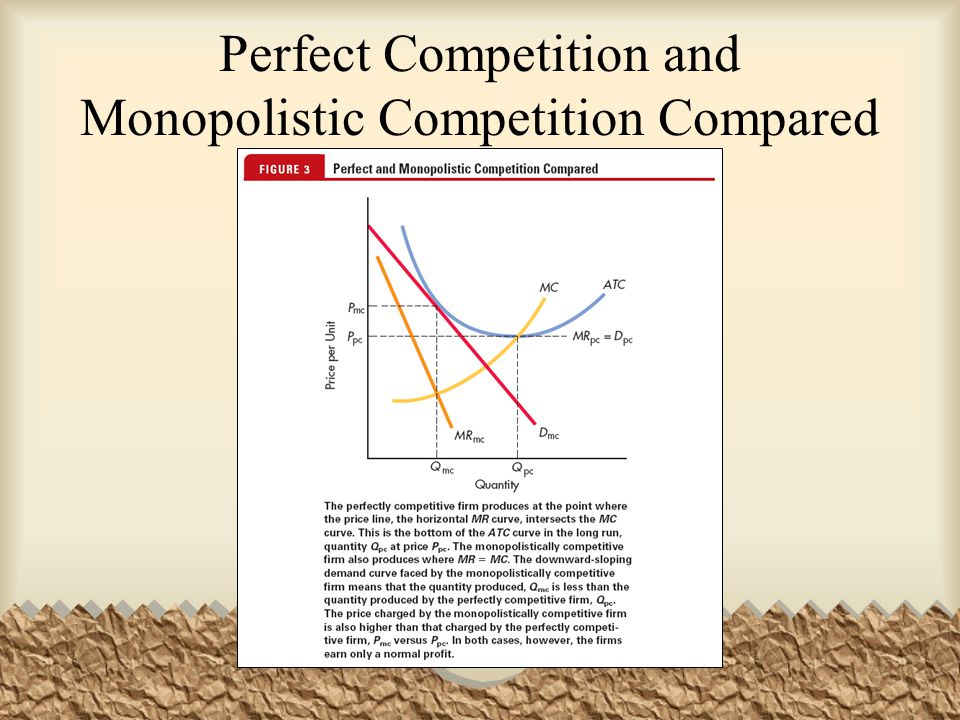 Perfect Competition and Monopolistic Competition Compared