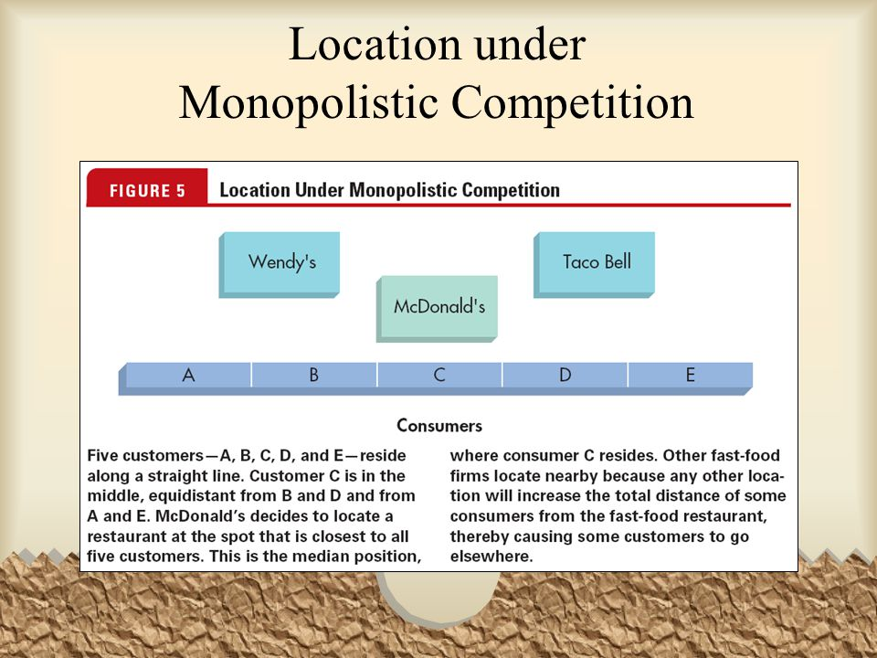 Location under Monopolistic Competition