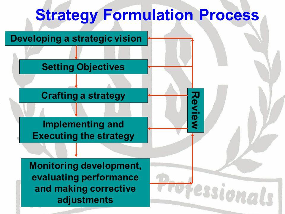 Chapter [4] Strategic Planning Strategic Planning ...
