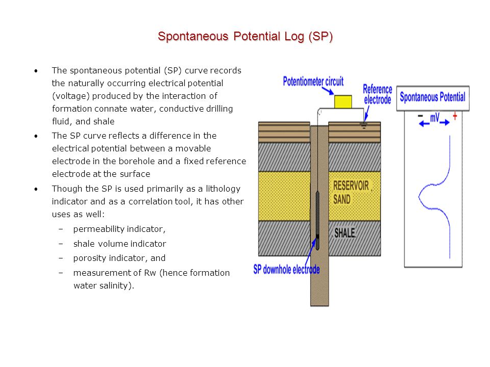 WELL LOG (The Bore Hole Image) - ppt video online download
