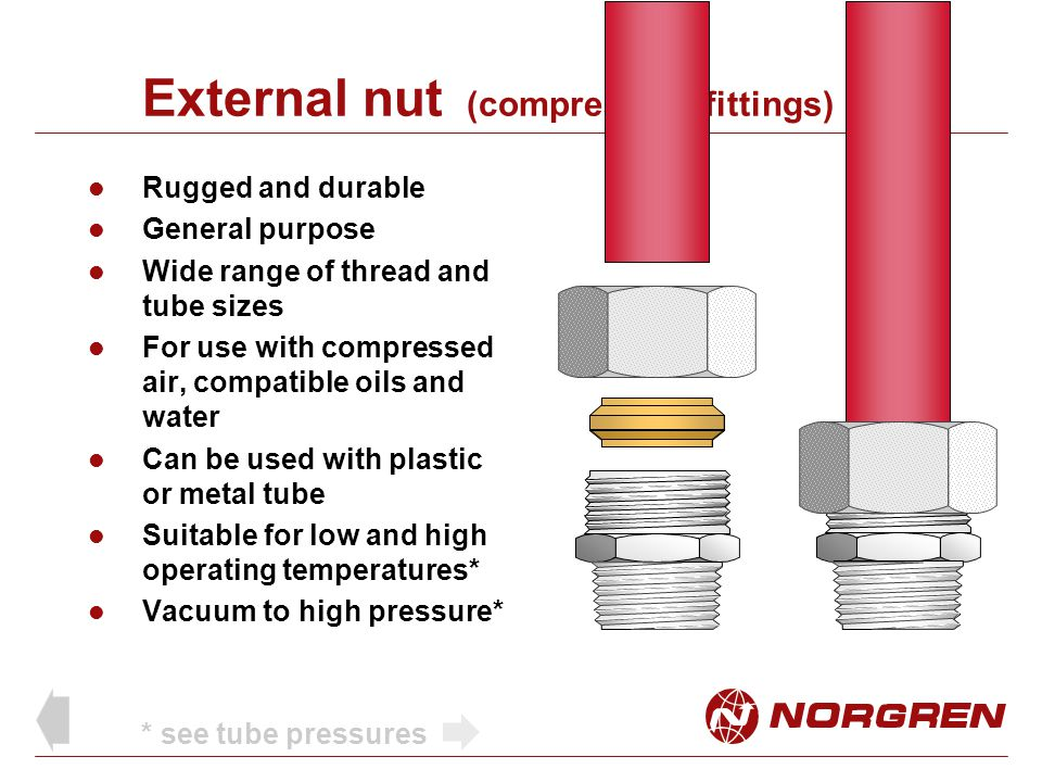 External nut (compression fittings)