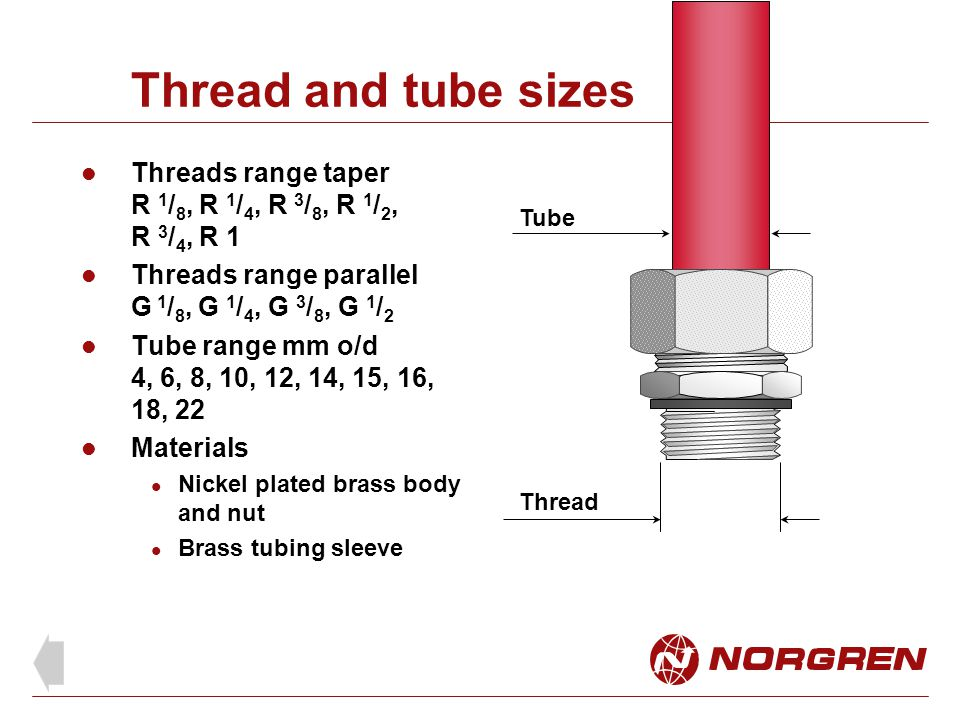 Thread and tube sizes Threads range taper R 1/8, R 1/4, R 3/8, R 1/2, R 3/4, R 1. Threads range parallel G 1/8, G 1/4, G 3/8, G 1/2.