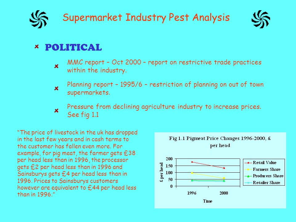 pestle analysis supermarket industry