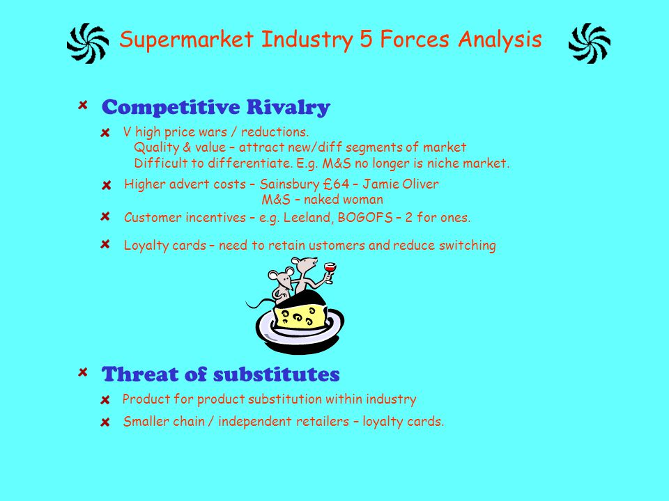Supermarket Industry 5 Forces Analysis