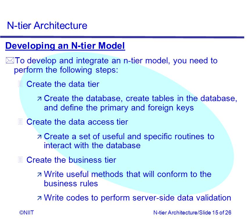 Developing an N-tier Model
