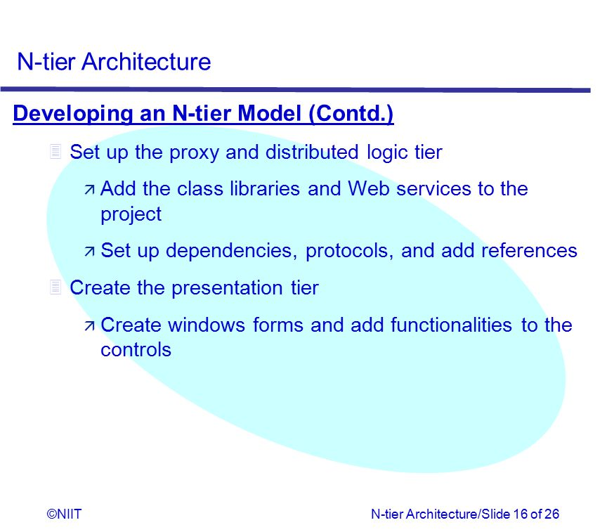 Developing an N-tier Model (Contd.)