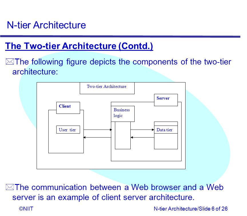 The Two-tier Architecture (Contd.)