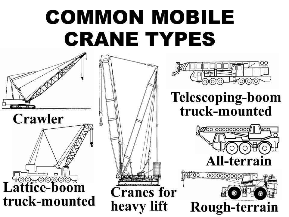 common mobile crane types