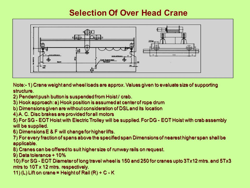 selection of over head crane