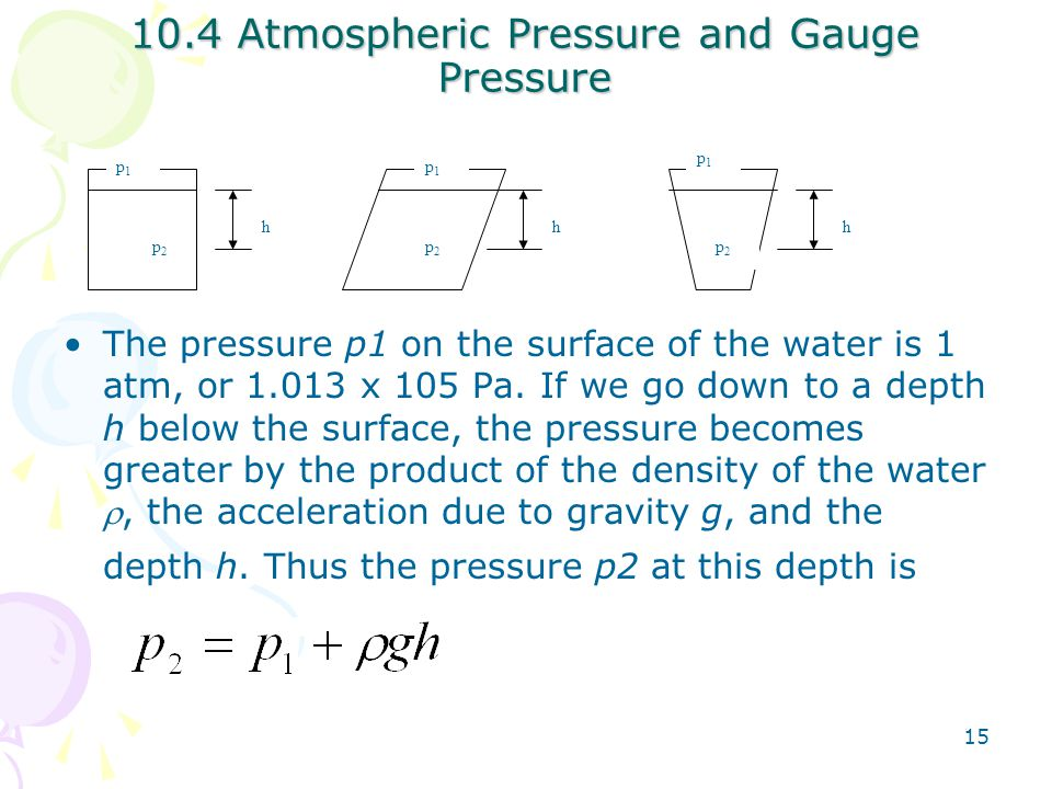 10.4 Atmospheric Pressure and Gauge Pressure