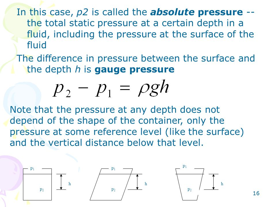 In this case, p2 is called the absolute pressure -- the total static pressure at a certain depth in a fluid, including the pressure at the surface of the fluid