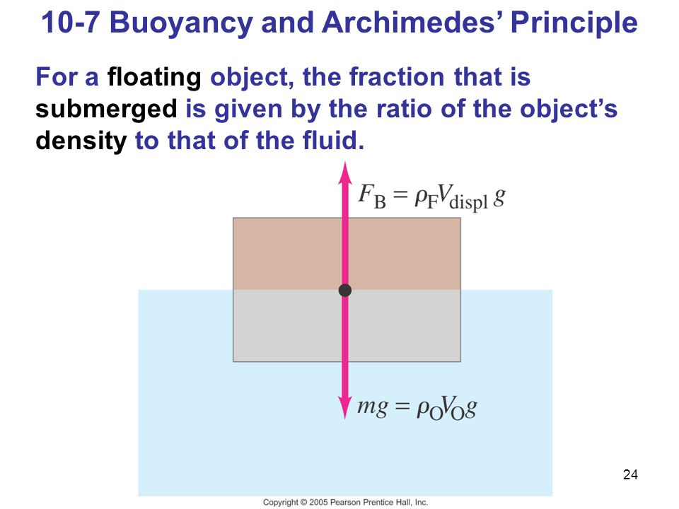 10-7 Buoyancy and Archimedes' Principle