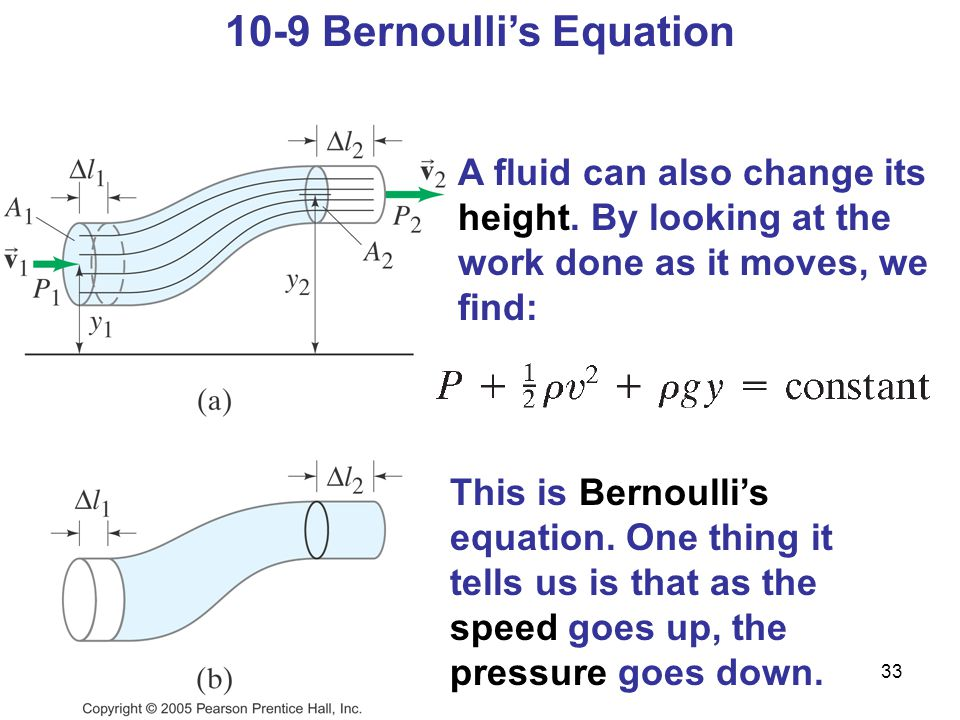 10-9 Bernoulli's Equation