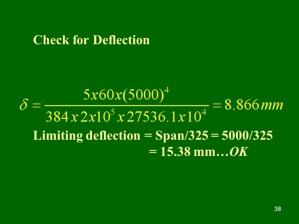 Check for Deflection Limiting deflection = Span/325 = 5000/325 = mm…OK