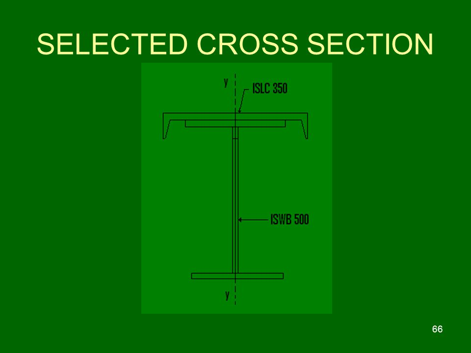 SELECTED CROSS SECTION