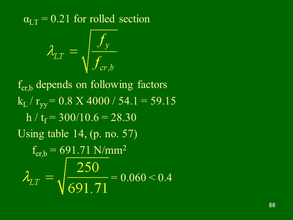 αLT = 0.21 for rolled section