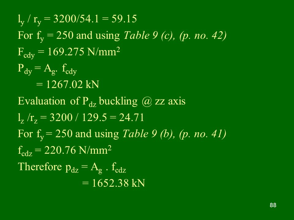 ly / ry = 3200/54.1 = For fy = 250 and using Table 9 (c), (p. no. 42) Fcdy = N/mm2. Pdy = Ag. fcdy.