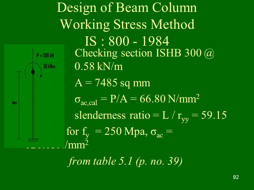 Design of Beam Column Working Stress Method IS :