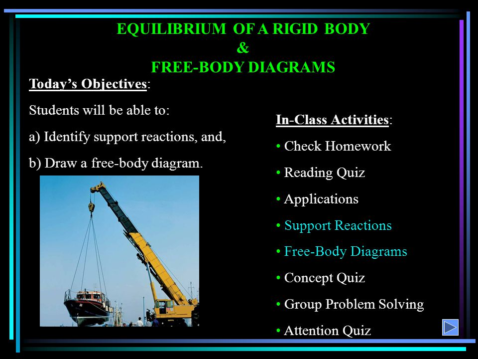 EQUILIBRIUM OF A RIGID BODY & FREE-BODY DIAGRAMS