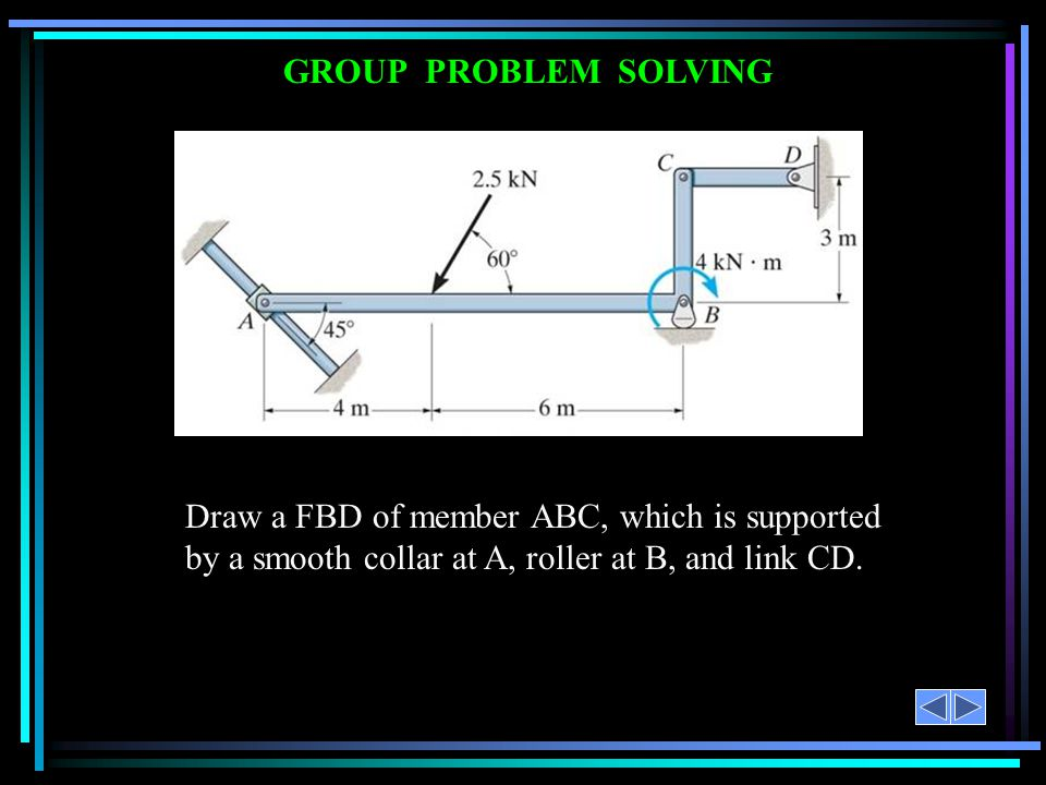 GROUP PROBLEM SOLVING Draw a FBD of member ABC, which is supported by a smooth collar at A, roller at B, and link CD.