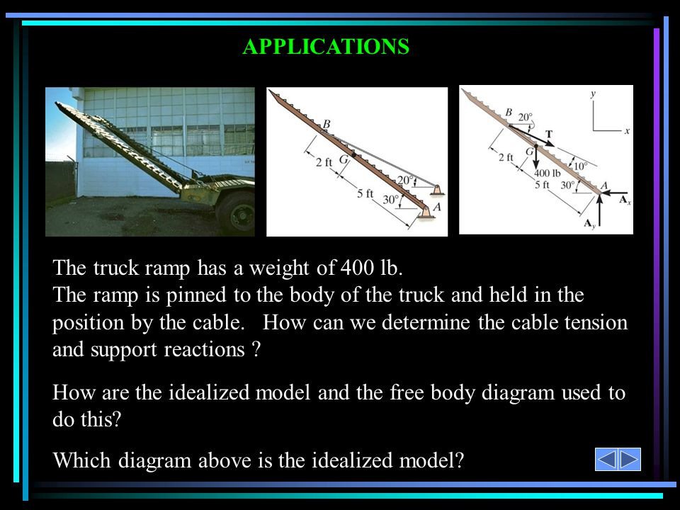 The truck ramp has a weight of 400 lb.