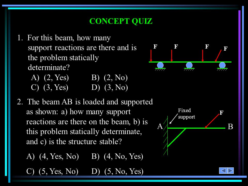 CONCEPT QUIZ 1. For this beam, how many support reactions are there and is the problem statically determinate