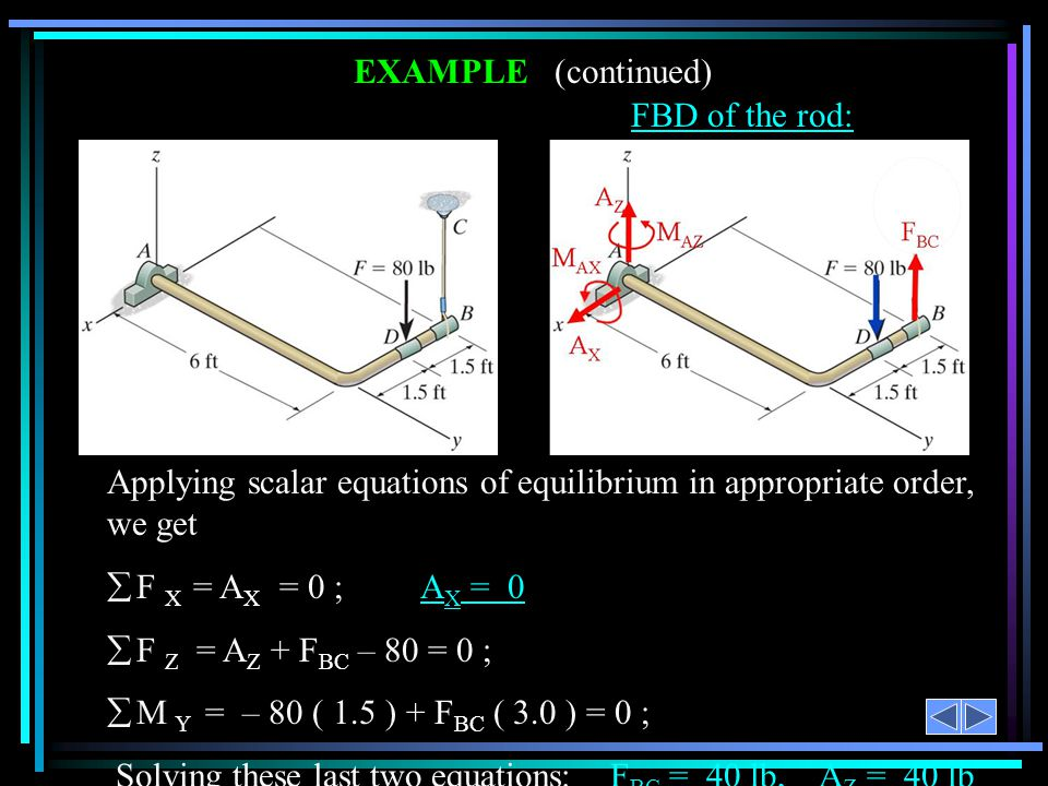 Applying scalar equations of equilibrium in appropriate order, we get