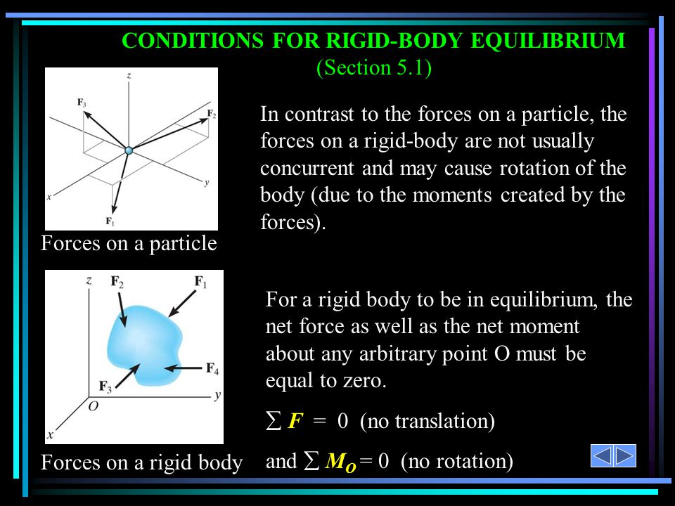 CONDITIONS FOR RIGID-BODY EQUILIBRIUM