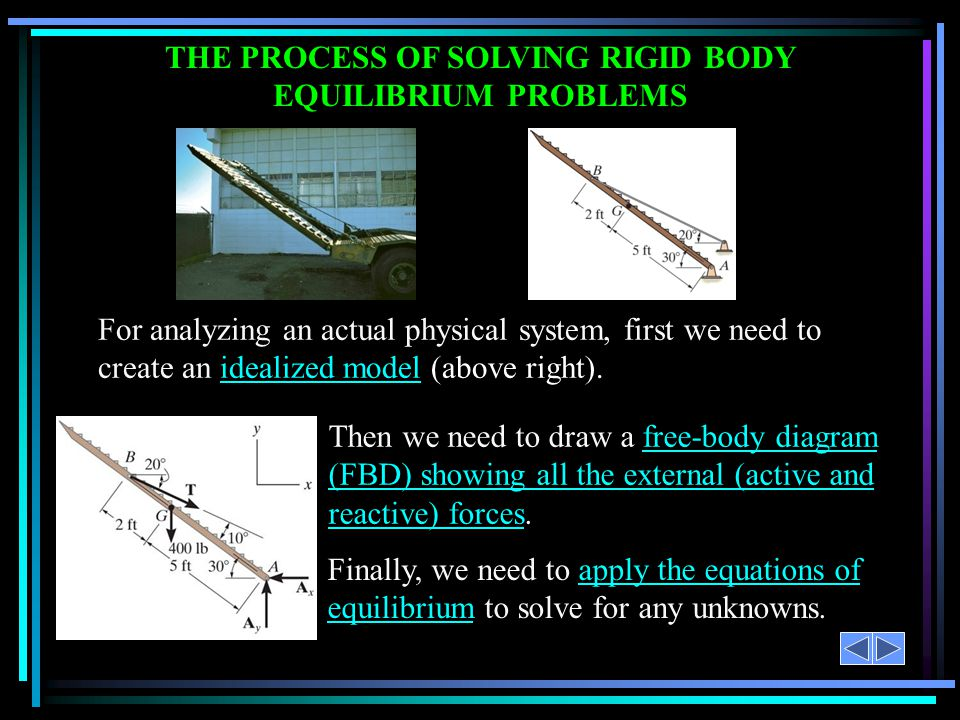 THE PROCESS OF SOLVING RIGID BODY EQUILIBRIUM PROBLEMS