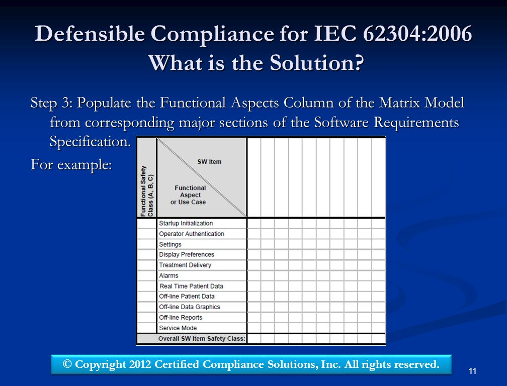 Defensible Compliance for IEC 62304:2006 What is the Solution