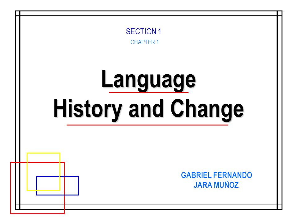language history and change ppt download