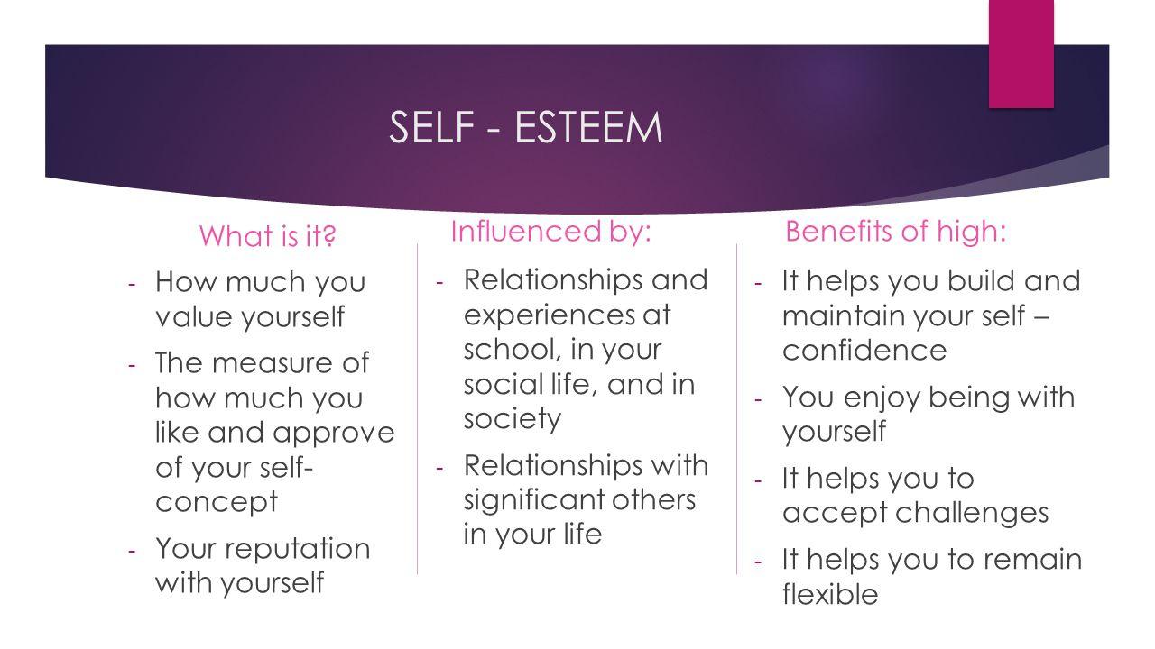 SELF - ESTEEM Benefits of high: What is it Influenced by: