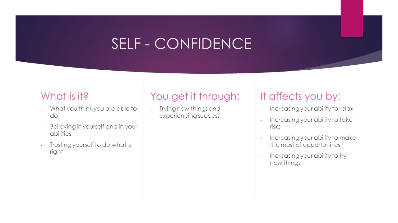 SELF - CONFIDENCE What is it You get it through: It affects you by:
