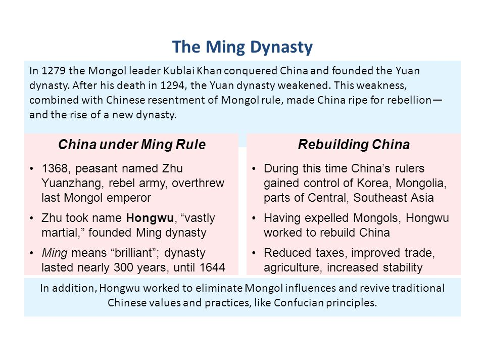 the ming dynasty china under ming rule rebuilding china