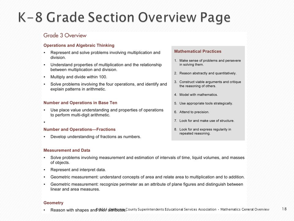K-8 Grade Section Overview Page
