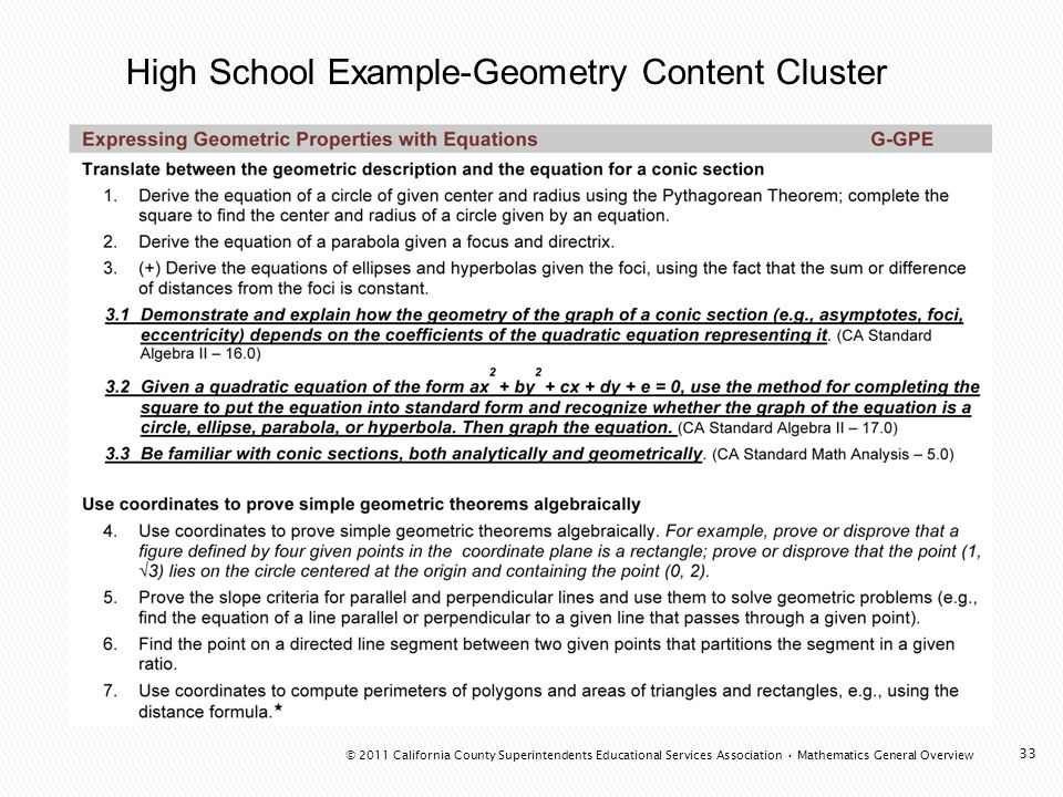 High School Example-Geometry Content Cluster