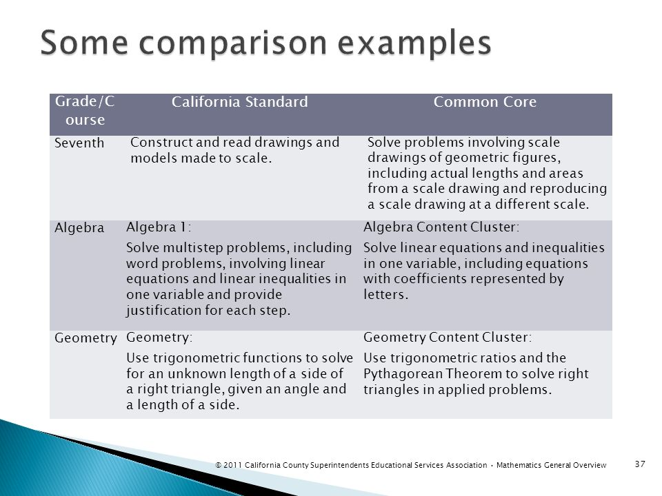 Some comparison examples