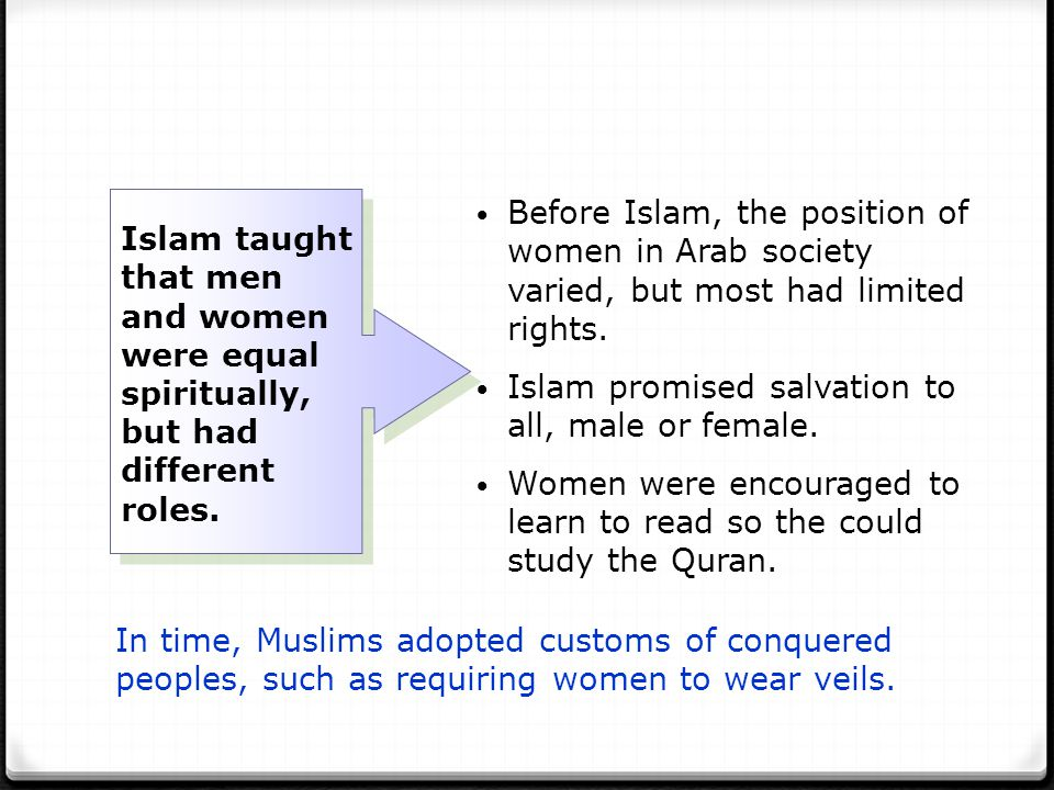 Before Islam, the position of women in Arab society varied, but most had limited rights.