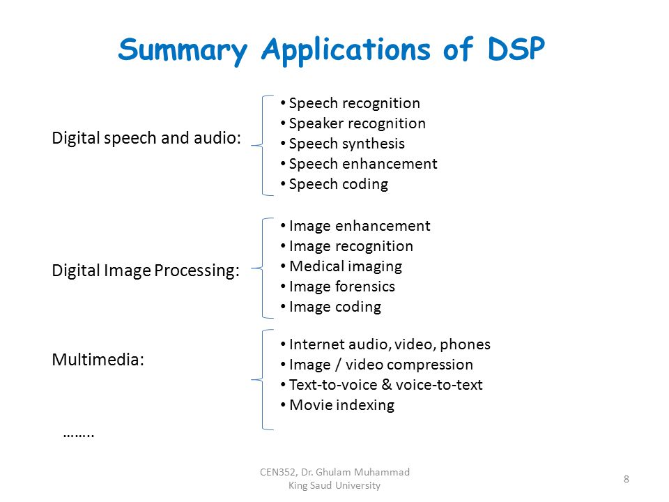 Summary Applications of DSP