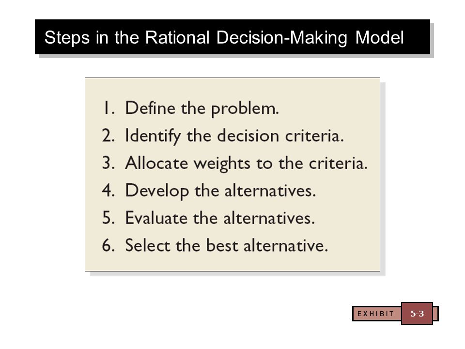 six steps of the decision making model