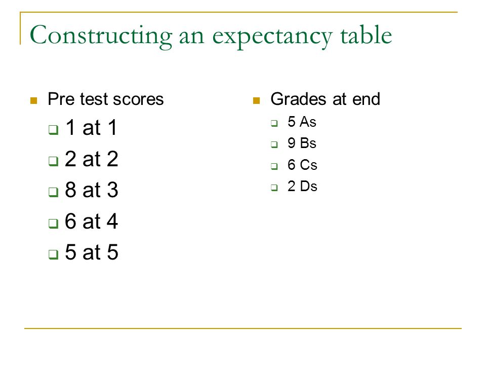 Constructing an expectancy table