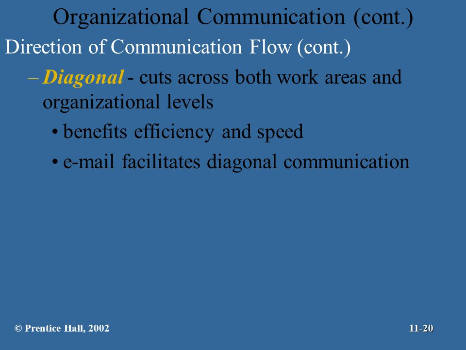 conclusion of managerial communication The evaluation of the communication will help the organization to identify strengths and weaknesses of the organization's communication and the management will be able to provide the input to the development of communication strategy.
