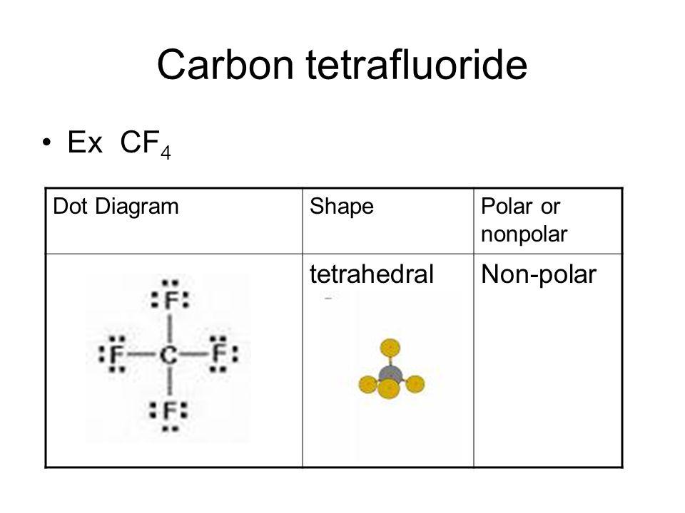 Carbon Tetrafluoride Electron Dot Diagram Circuit Diagram Symbols